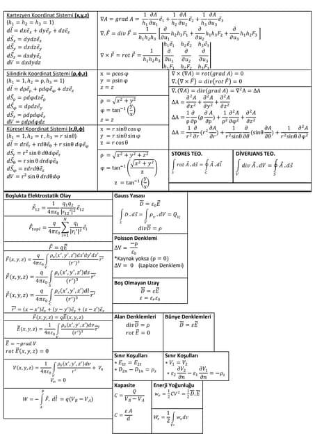 Devre analiz-teknikleri (1)