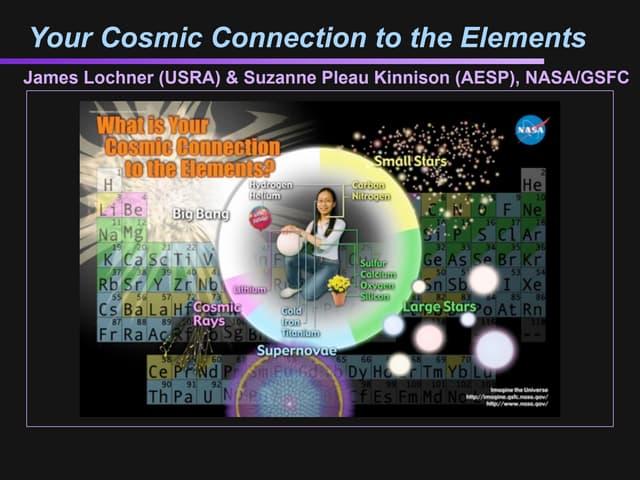 Element Connections V1.1
