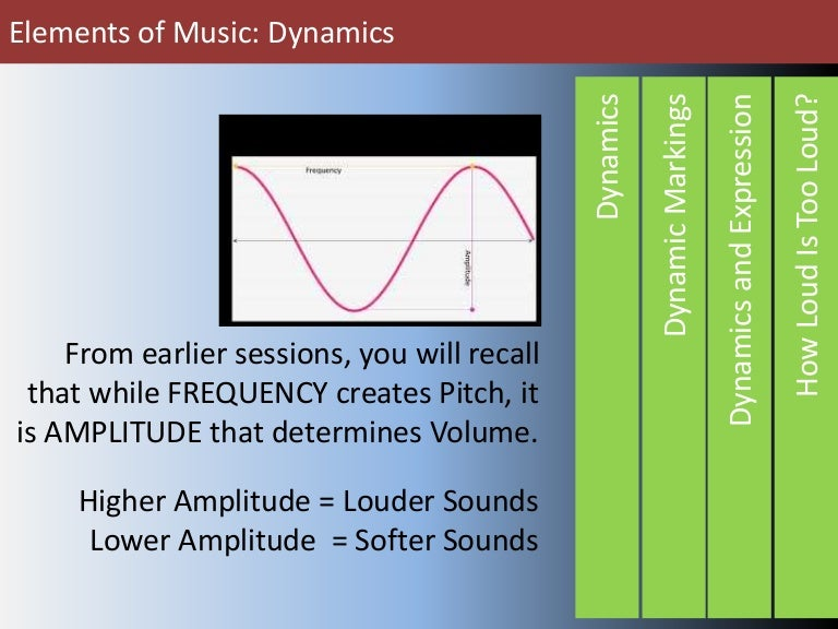 Elements Of Music Dynamics