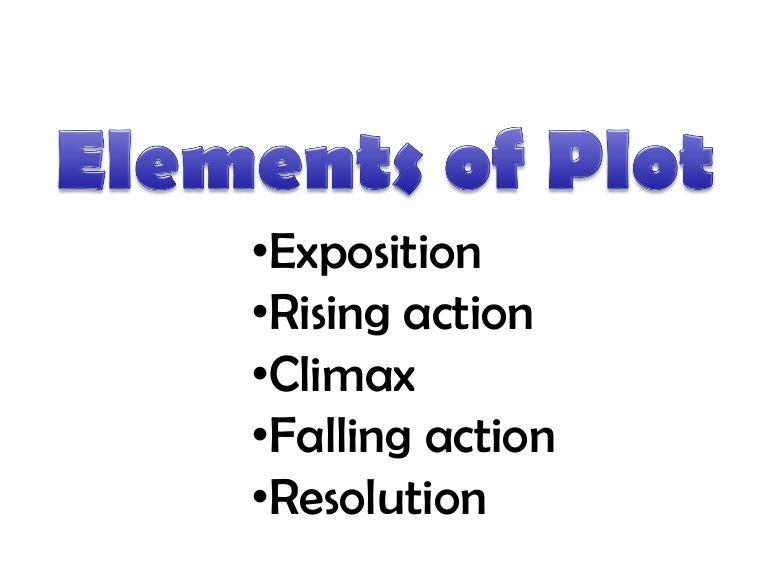 Elements Of Plot Cinderella – Freytag Pyramid Worksheet