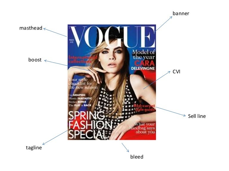elements on excisting magazine covers