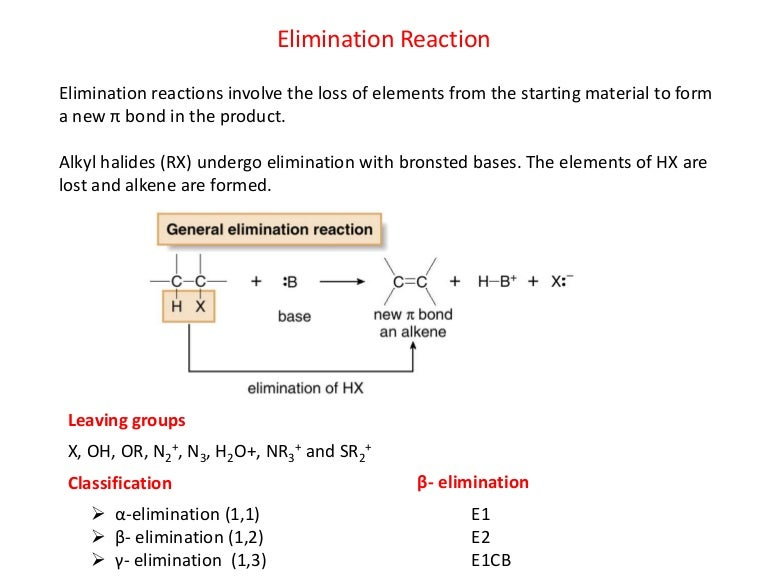 Organic Chemistry Mechanisms Ppt