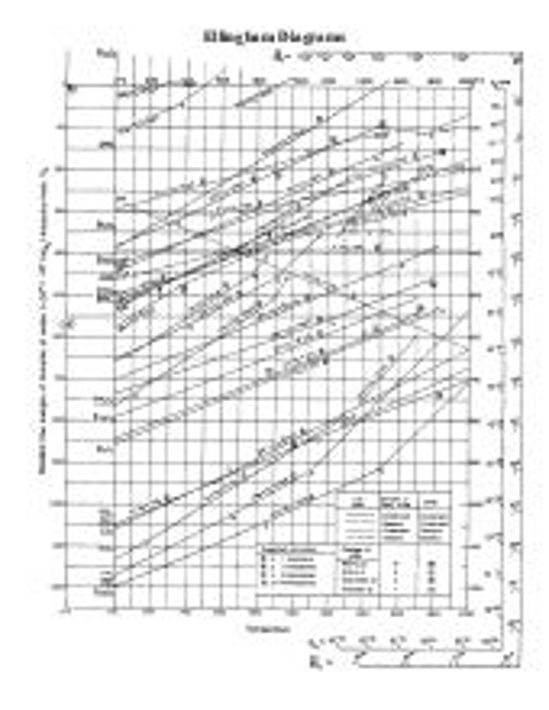 Ellingham diagram chromium oxide wiring library diagram elingham rh slideshare net ellingham diagram metal oxides ellingham diagram for carbon and oxides ccuart Gallery