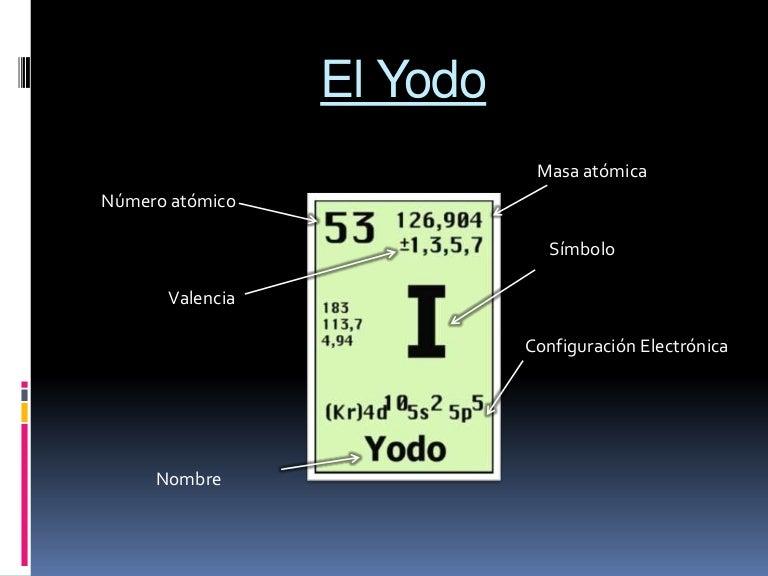El yodo elyodo 110309140000 phpapp01 thumbnail 4gcb1299679263 urtaz Image collections