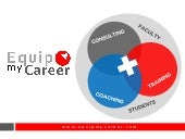 Equip my career