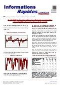 Le climat des affaires dans l'industrie manufacturière reste stable en juin 2017