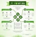 "Inspire Your Staff to Say ""I Love My Job"" – Infographic"