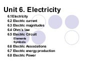 3º ESO:   ELECTRICITY