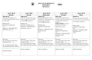 K to 12 Grade 2 DLL ENGLISH (Q1 - Q4)