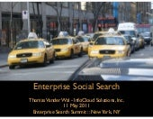 Enterprise Social Search