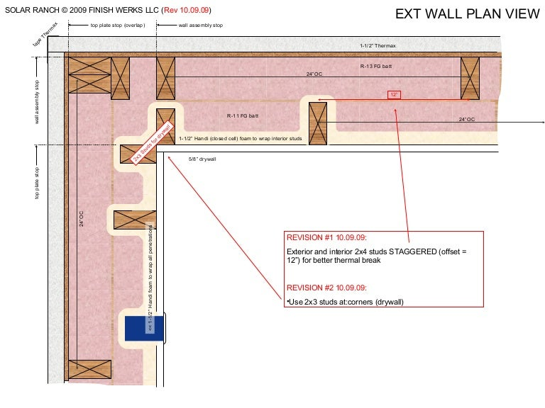 Super Double Offset Wall Construction Details
