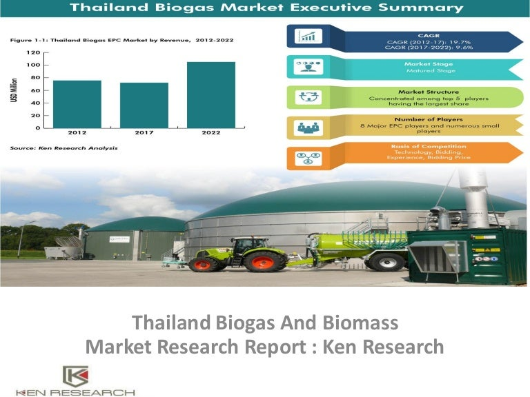 Energy Situation in Thailand,TPC Power Holding Revenue,Projects by A…