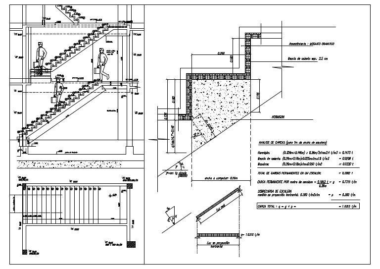 Escaleras An Lisis De Cargas