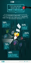 Eset infografia-social-media-day