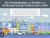 Six Technologies and Trends That Challenged Energy Professionals in 2016