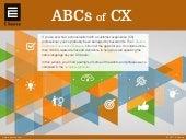 ABCs of CX
