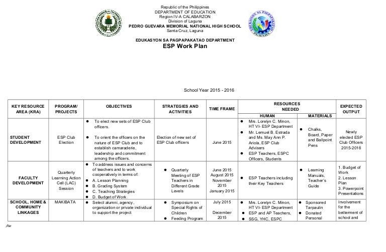 Esp Workplan 2015 2016