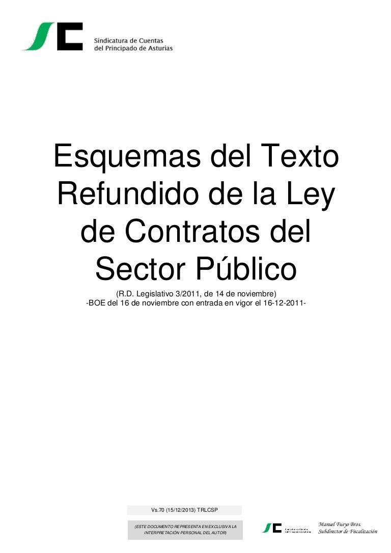 Esquema Ley De Contratos Del Sector Público