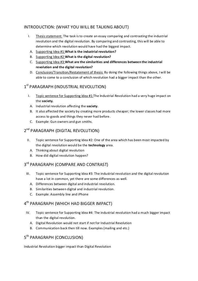 essay planning templates