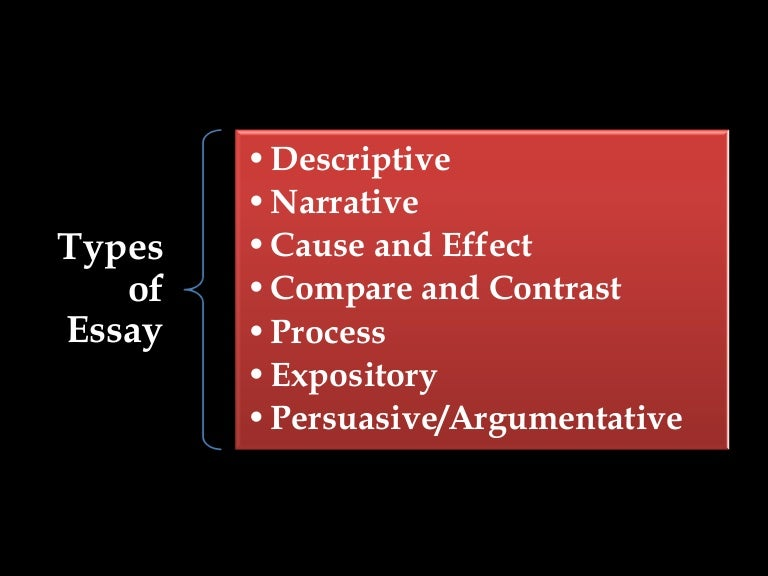 four types of essays types of essays written in college what are the