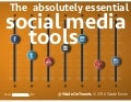 The Absolutely Essential Social Media Tools