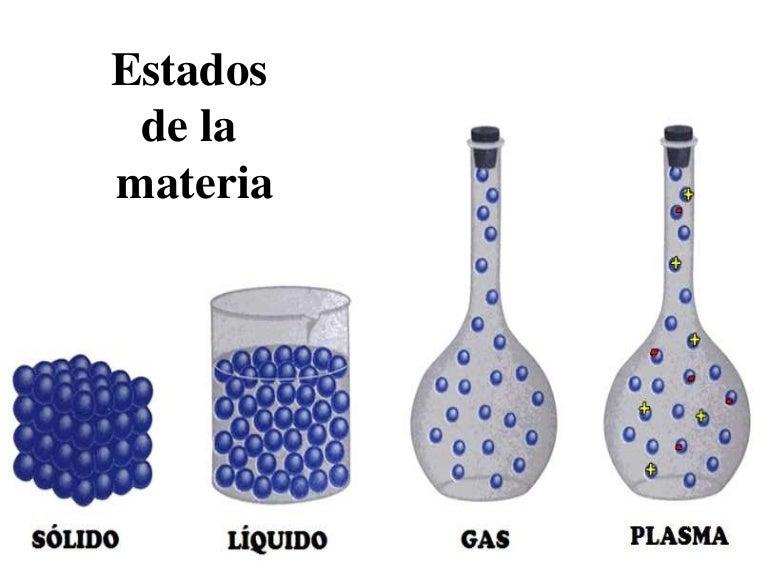 Estados de la materia for Modelo solido con guijarros