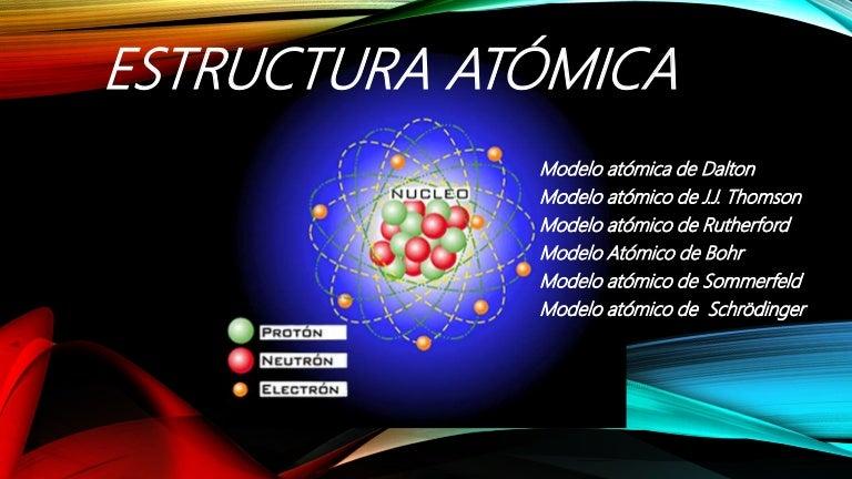 Estructura Atómica Modelos Atómicos