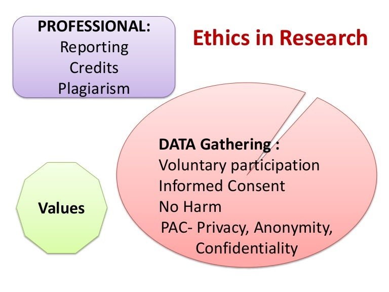 ethical issues during information gathering - all information gathered must be anonymous - the questions should be carefully written to avoid - participants have the right to not complete any particular items in the questionnaire and to withdraw at any point during the study interviews the main ethical issues to be considered are those of.