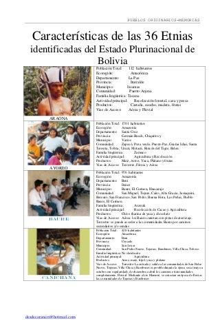 Etnias o-pueblos-originarios-bolivia