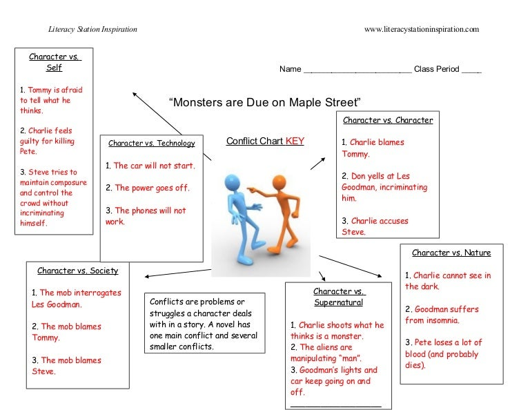Monsters Are Due On Maple Street Conflict Chart Key