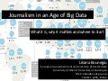 Journalism in an Age of Big Data: What It Is, Why It Matters and Where to Start