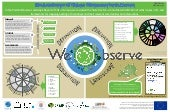 A Landscape of Citizen Observatories in Europe - EuroGEOSS Poster