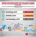Infographic: Europe Online Travel Market 2016