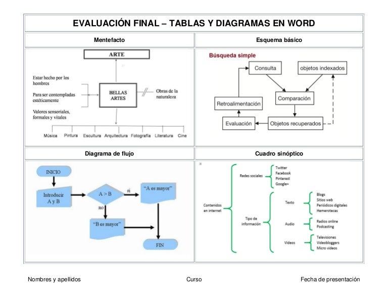 Evaluacin final tablas y diagramas en word ccuart Image collections