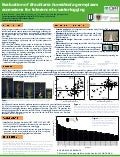 poster21: Evaluation of Brachiaria humidicola germplasm accessions for tolerance to waterlogging