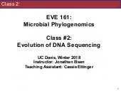 EVE161: Microbial Phylogenomics - Class 2 - Evolution of DNA Sequencing