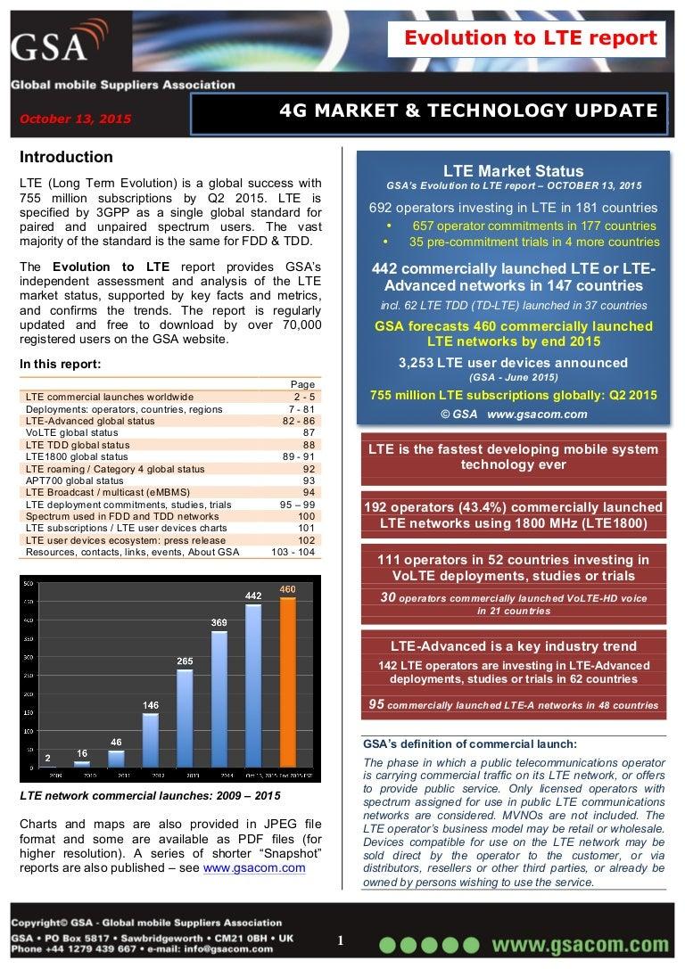 Beeline 3G modem: tariffs, price, conditions 92