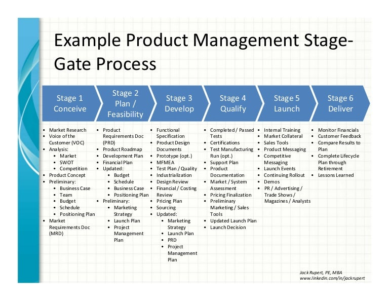 product management stage