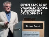 Seven stages of organizational and leadership development