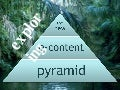 Exploring the new e-content pyramid