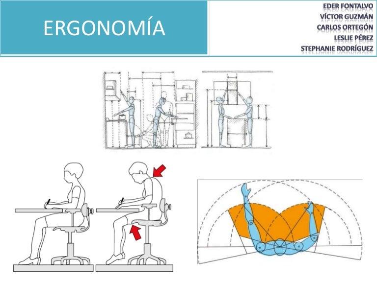 Exposicion de ergonomia for Ergonomia en el trabajo de oficina