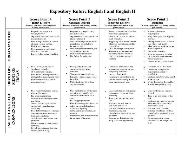 expository essay rubrics Rubistar is a tool to help the teacher who wants to use rubrics, but does not have the time to develop them from scratch.