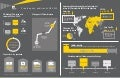 EY Private Equity public exits Q3 2013