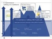 F commerce infographic