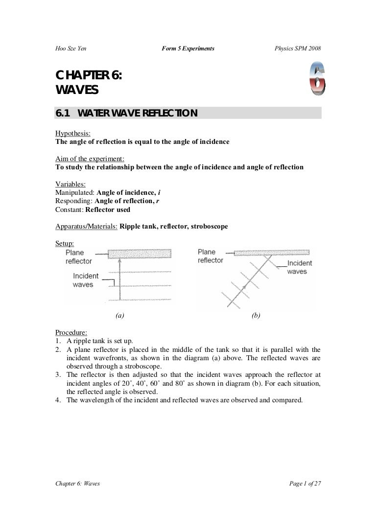 mit physics experiment essay Physics laboratory report sample the experiment was run four times with four different values of the (ncsu physics).