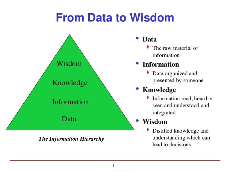 literature review of data information knowledge and wisdom A recent discussion with some colleagues on the differences between data, knowledge and information made me realize that there still is a lot of confusion when it comes to the use of terms confusion that goes well beyond my earlier blog post on indicators, measures and metrics.
