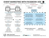 Facebook Ads - The Event Marketing Framework 2.0 From Chaosmap.com