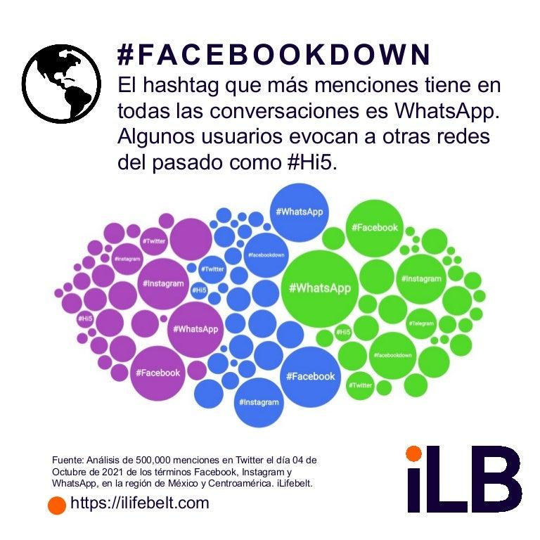 facebookdown04102021ilb 211004192634 thumbnail 4