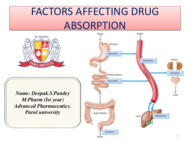 Factors Affecting Drug Absorption