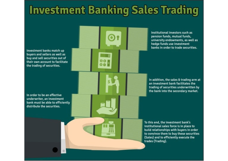 Forex rates sales investment banking